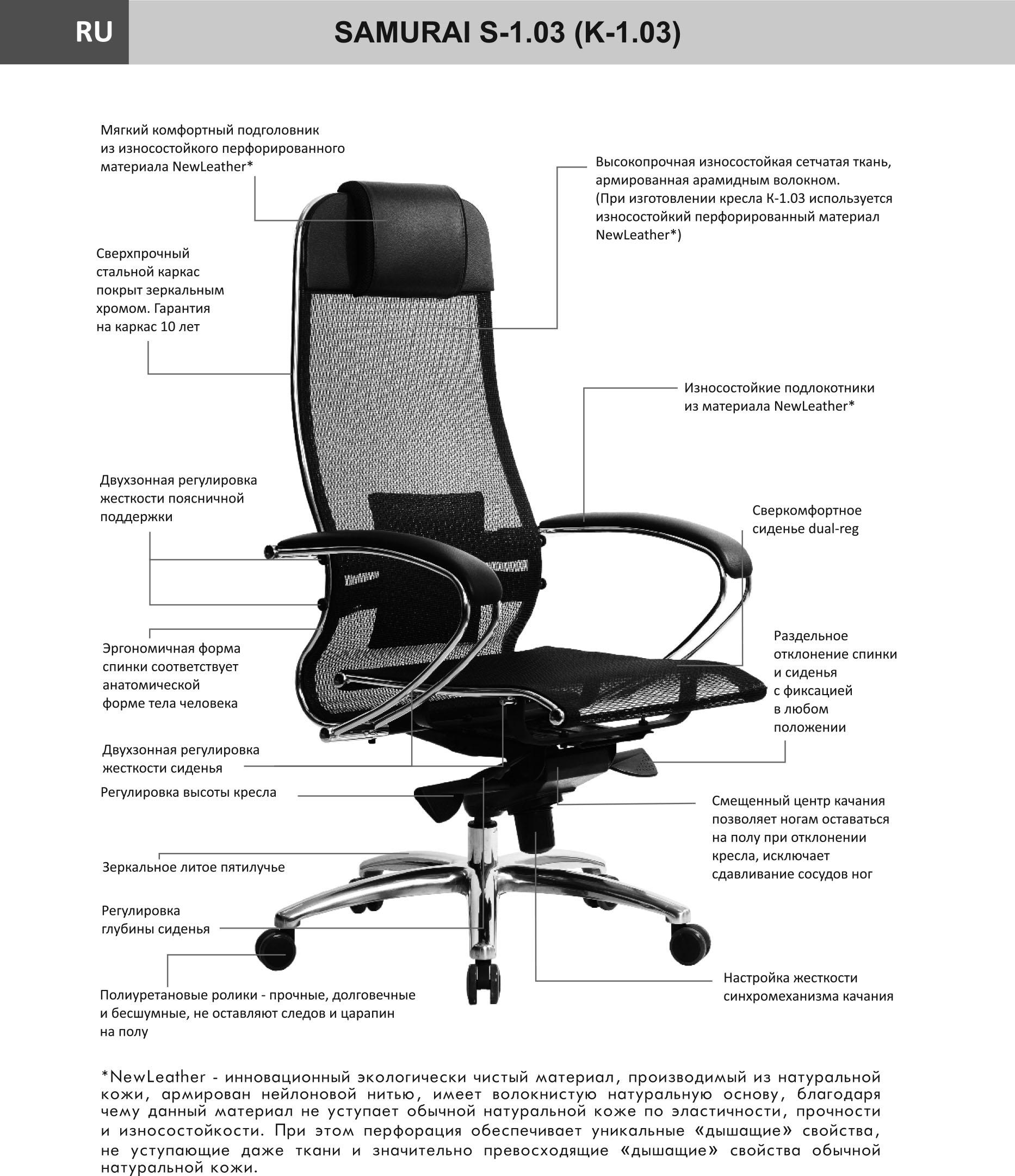Инструкция по сборке кресла Samurai S-1.03 (K-1.03)