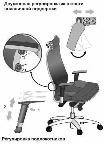 Как регулировать кресло